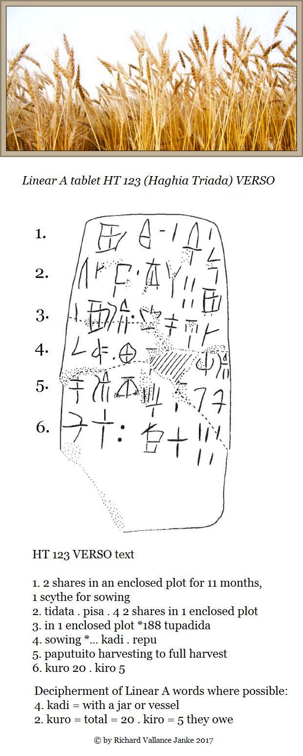 Linear A tablet HT 123 Haghia Triada VERSO