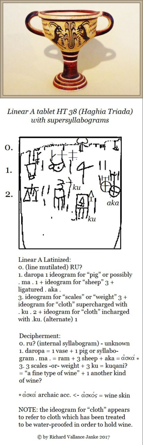 Linear A tablet TA HT 38 Linear A