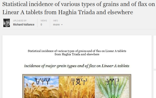 Statistical incidence of various types of grains and of flax on Linear A tablets from Haghia Triada and elsewhere