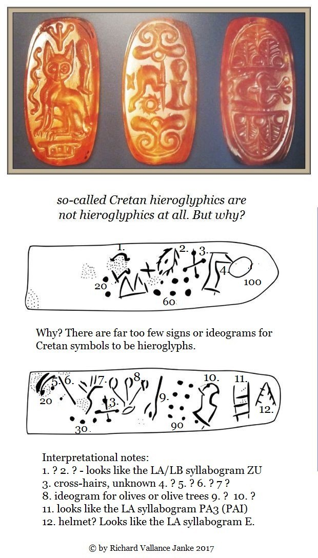 Cretan symboic writing ideograms b
