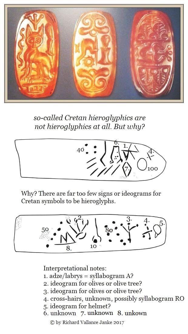 Cretan symbolic writing ideograms a