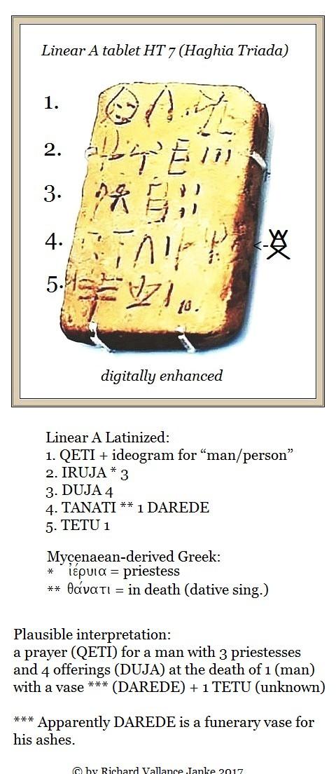 New interpretation of Linear A tablet HT 7 (Haghia Triada) | Minoan Linear  A, Linear B, Knossos & Mycenae
