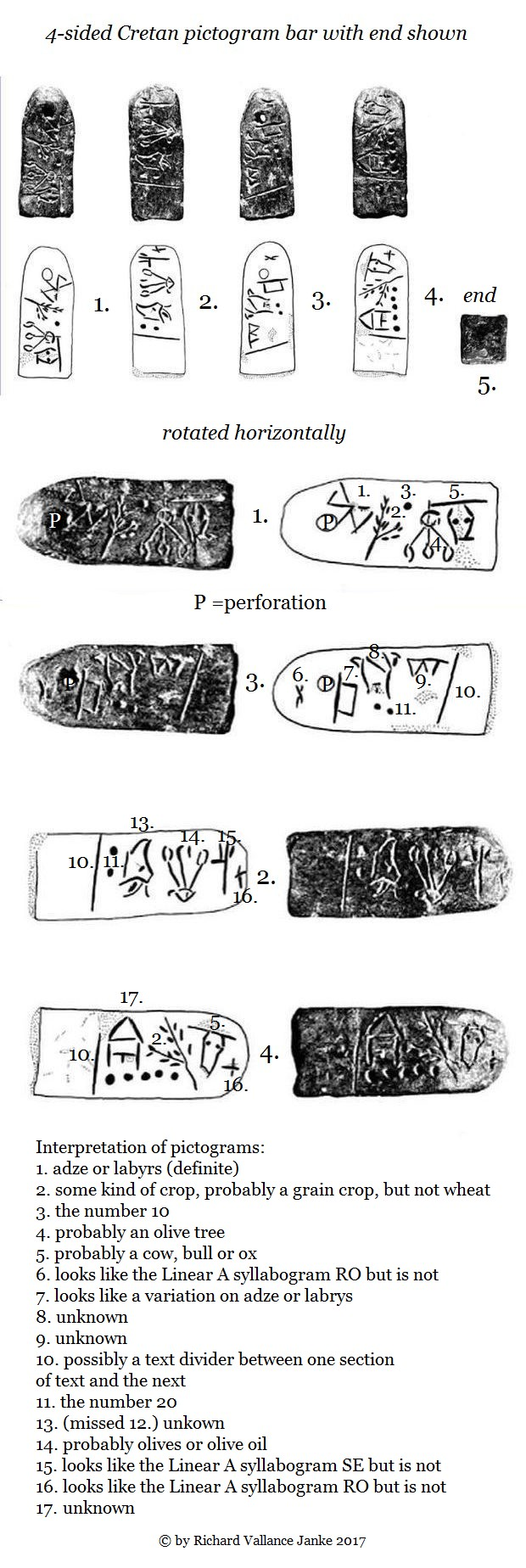 4-sided Cretan pictogram bar with end shown
