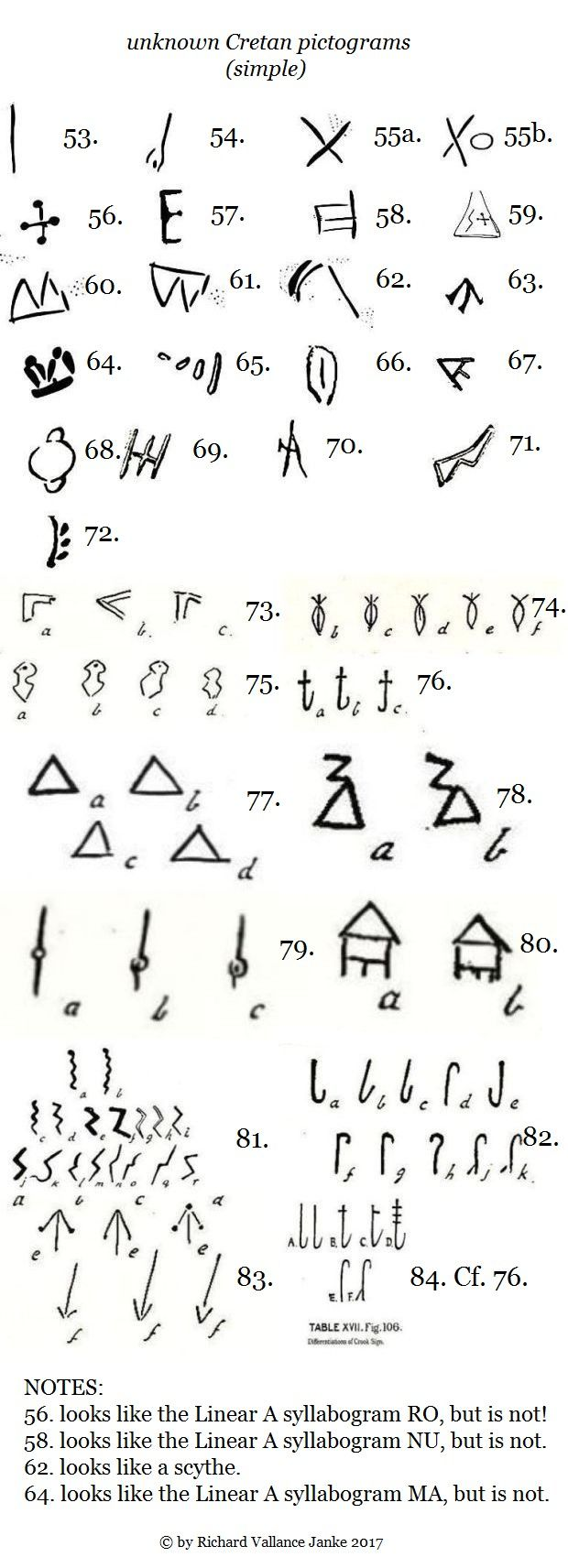 basic unknown Cretan pictograms