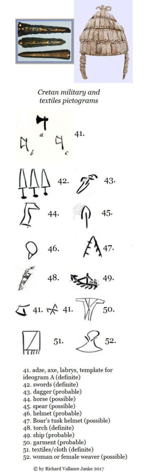 Cretan military and textiles pictograms