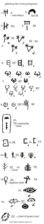 syllabary like Cretan pictograms