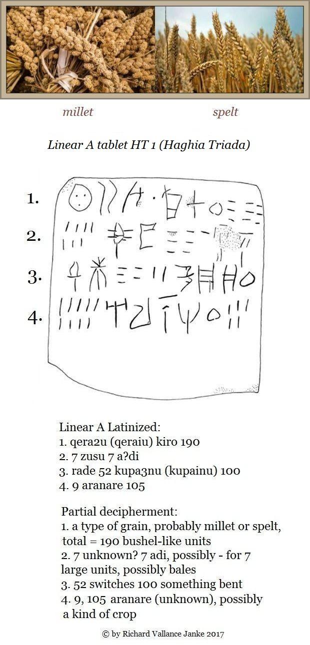 Linear A tablet HT 1 Haghia Triada