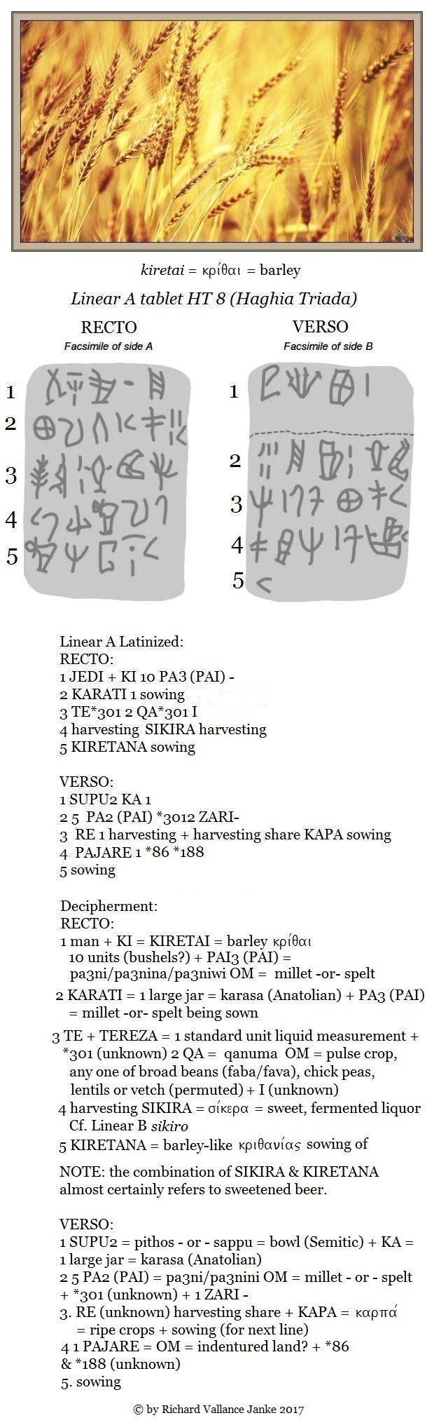 Linear A tablet HT 8