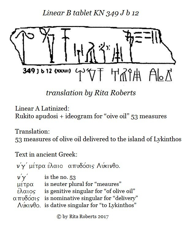 Linear A tablet KN 349 J b 12