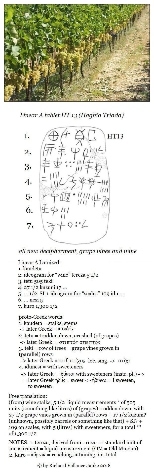 Linear A tablet HT 13 Haghia Triada grapes & wine