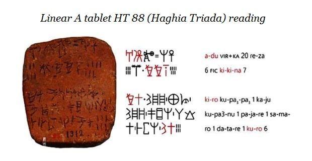 HT 88 kikina-01 datare figs