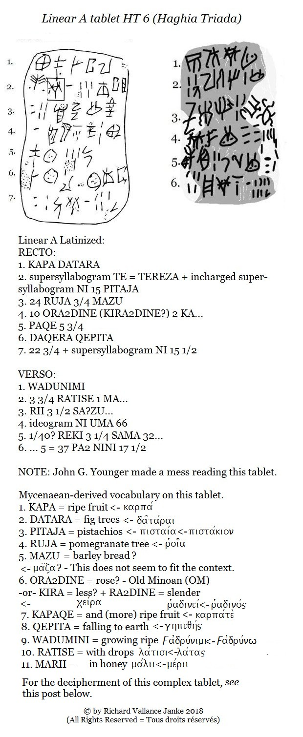 Linear A tablet HT 6 Haghia Triada