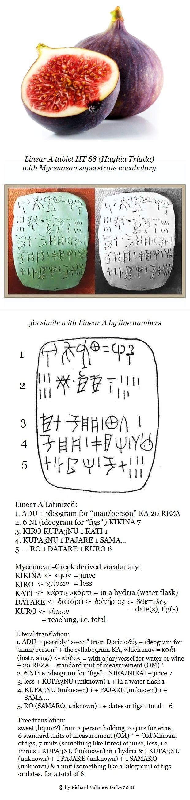 Linear A tablet HT 88 figs