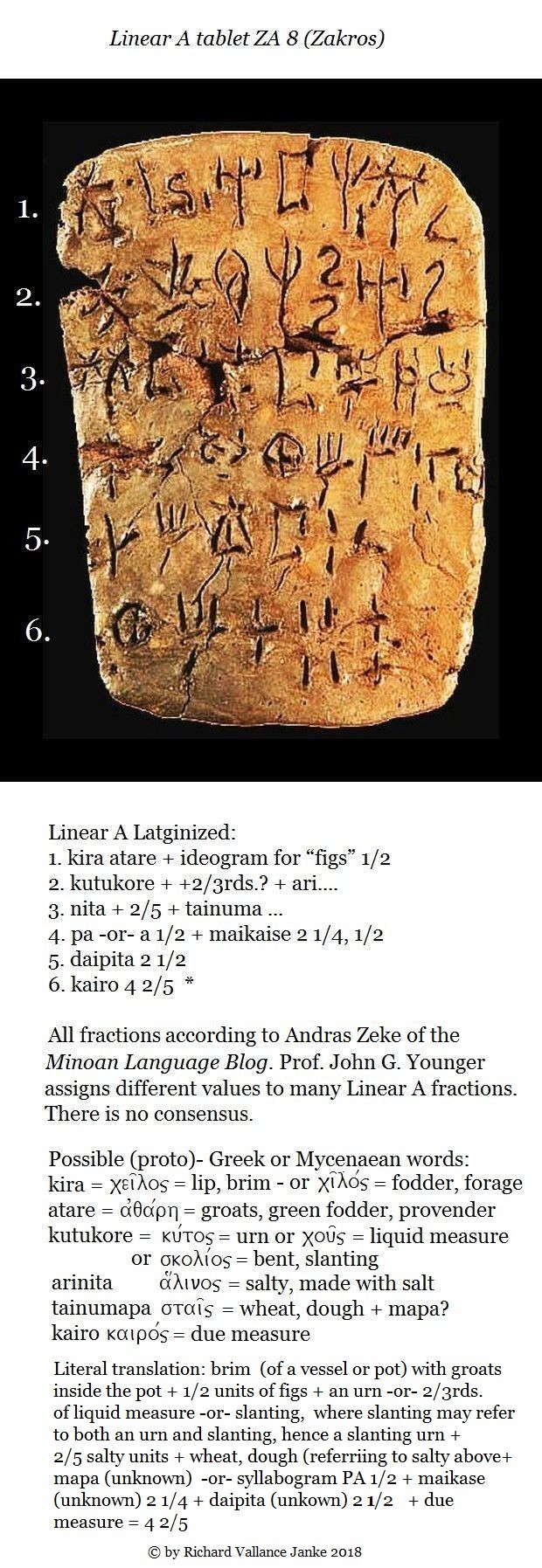 Linear A tablet ZA 8 Zakros