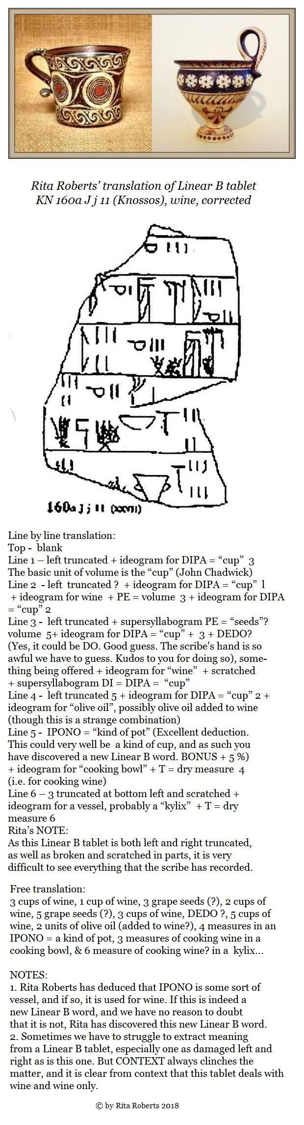 Linear B tablet KN 160a J j 11 wine