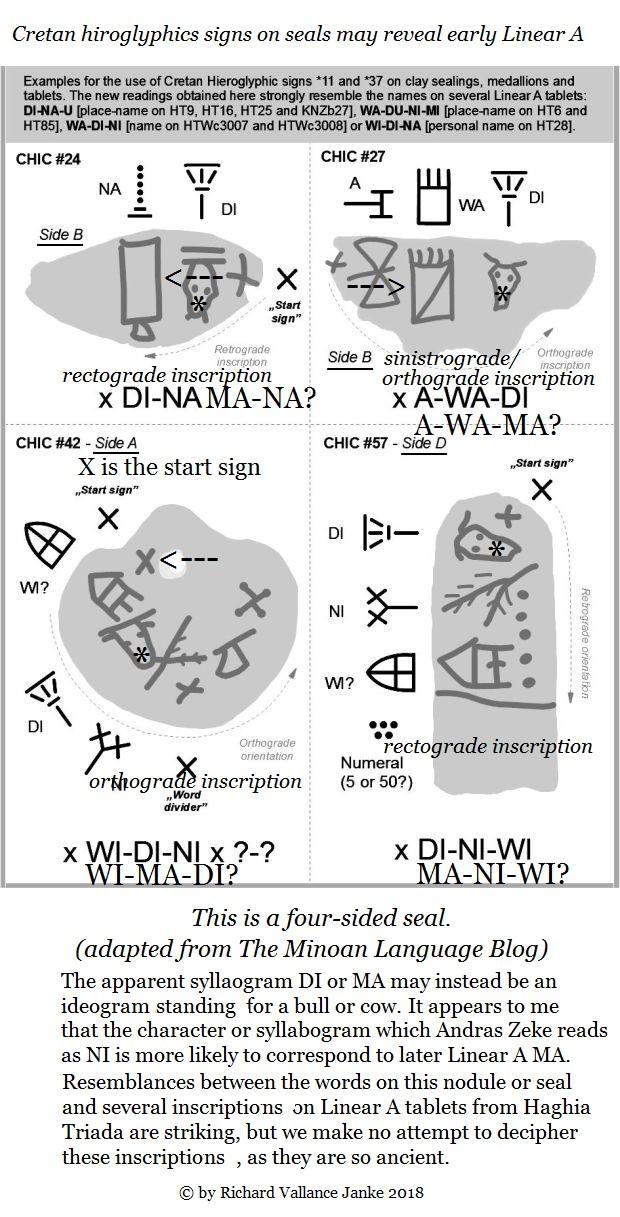 Cretan hieroglyphics DINA NIMA AWADI AWAMA