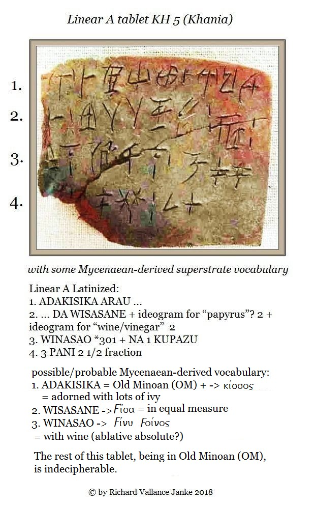 Linear A KH 5 inscription from Chania, circa 1450 BCE b