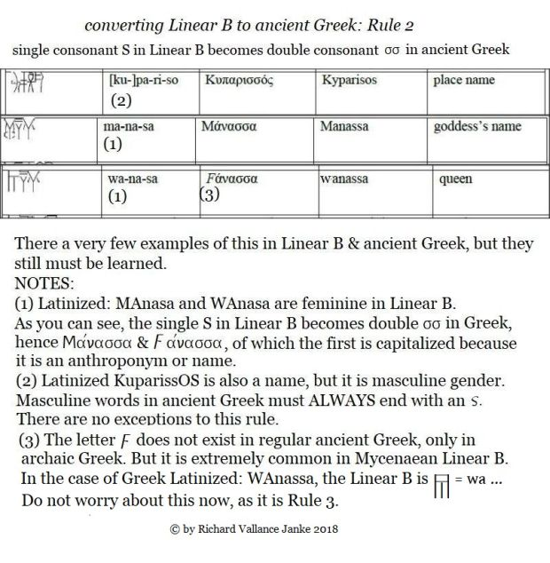 Rule 2 the double consonant Linear B S = ss in ancient Greek620
