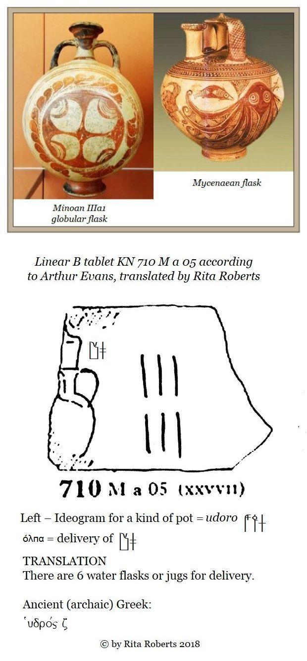 Linear B tablet KN 710 MA 05 by Rita Roberts
