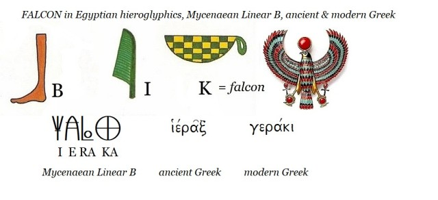 Egyptian hieroglyphics B I K = falcon + Linear B IERAKA + ancient and modern Geek