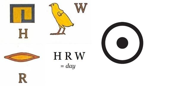 HRW = day