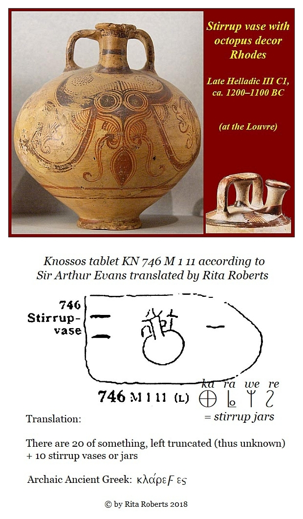 Knossos Linear B tablet KN 746 M 1 11 as translated by Rita Roberts