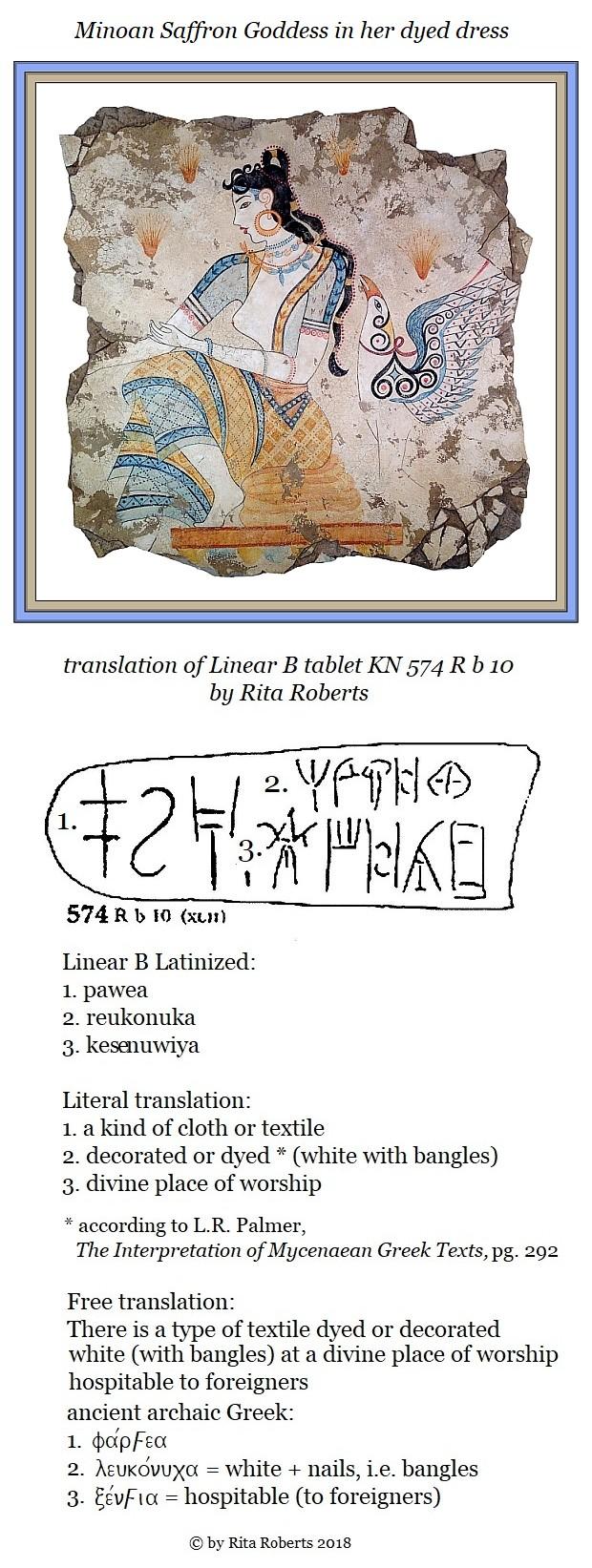 Linear B tablet KN 574 R b 10