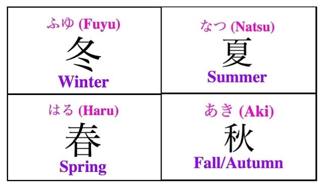 4 seasons in kanji