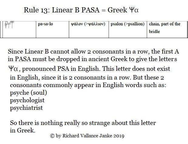 Rule 13 pasaro